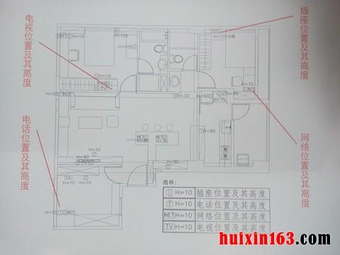 看水电配置图时,要结合着平面图及系统图一起看,这样才能知道管道线路