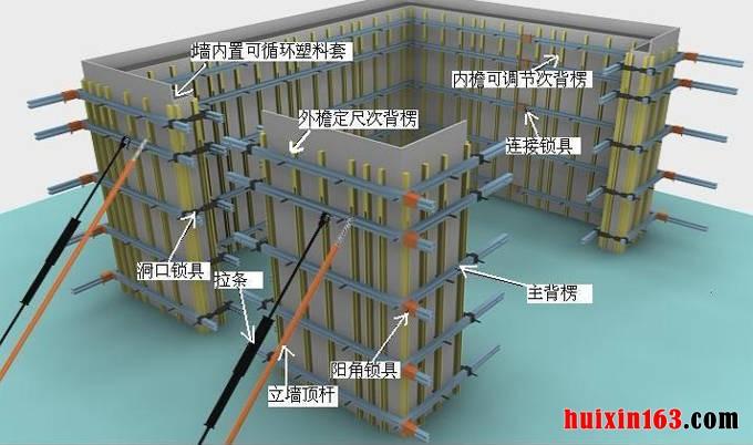 建筑模板的分类及优势盘点